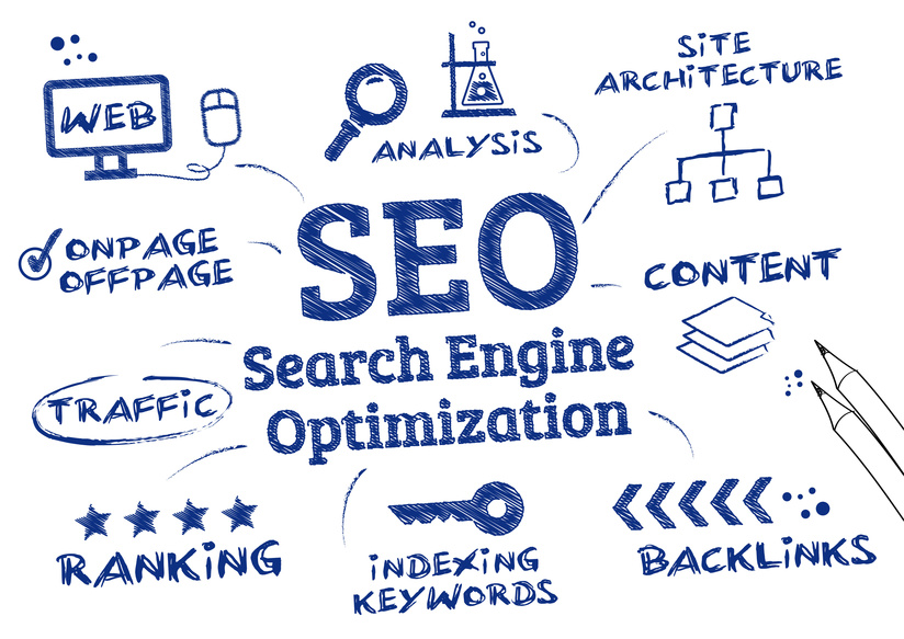 SEO – Search Engine Optimization para o seu site
